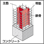 SRC造(鉄骨鉄筋コンクリート造)